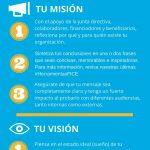 escribir la mision y vision