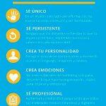 7 formas de comunicar tu marca