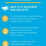 comunication for social change